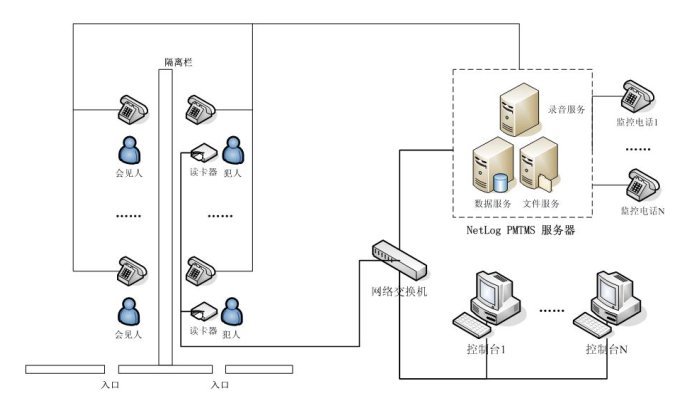 电路 电路图 电子 设计 素材 原理图 675_402